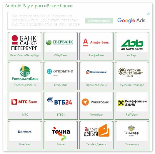 Банки для Android Pay