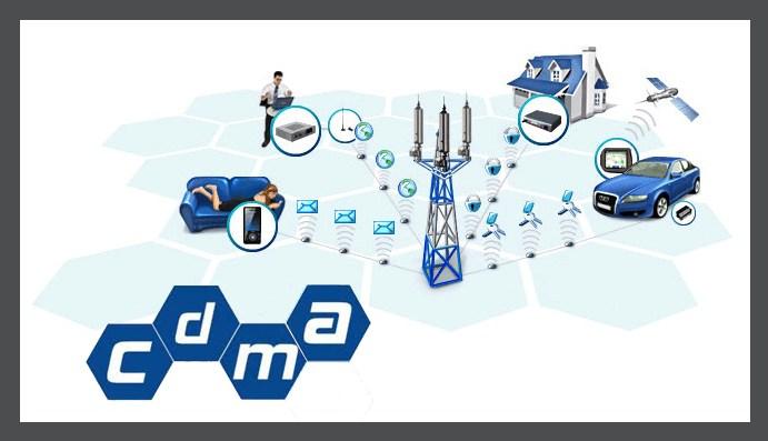 CDMA сеть