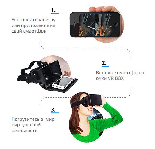 Как пользоваться очками VR