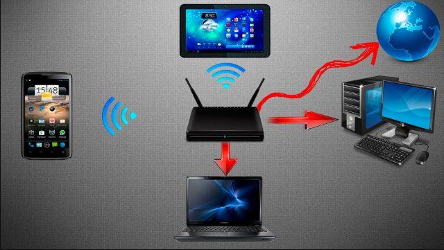 Раздача интернета посредством Wi-Fi
